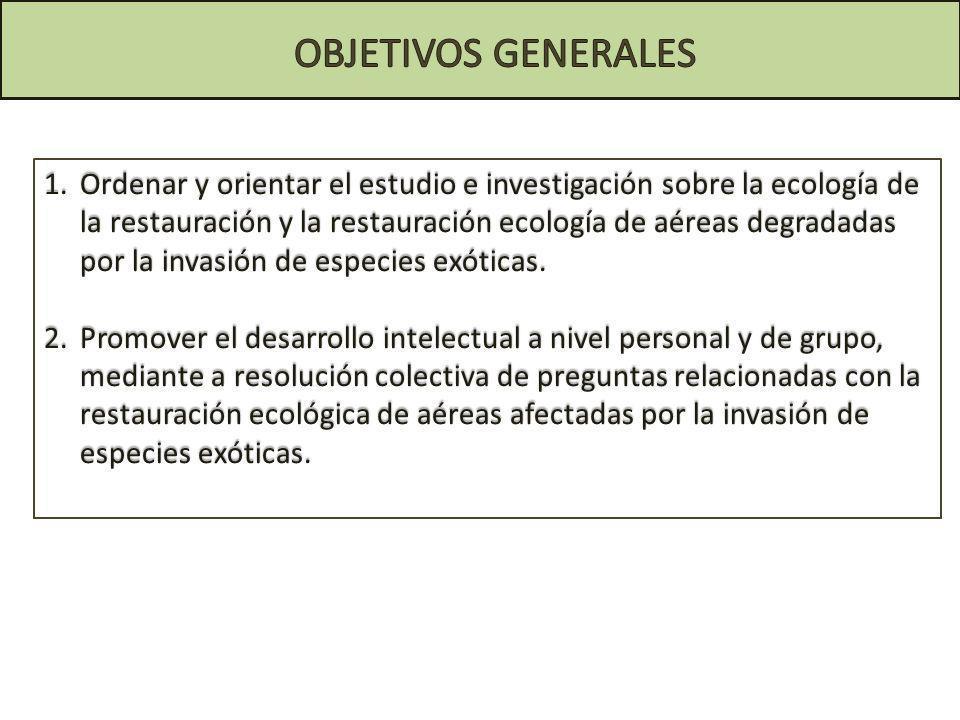 1.Ordenar y orientar el estudio e investigación sobre la ecología de la restauración y la restauración ecología de aéreas degradadas por la invasión d