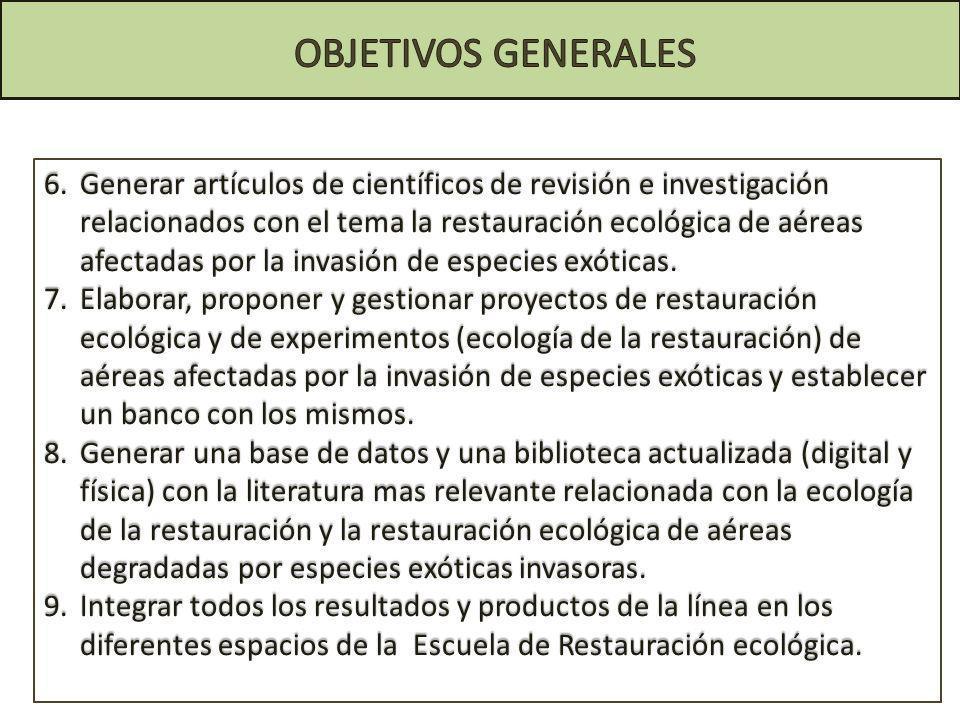 6.Generar artículos de científicos de revisión e investigación relacionados con el tema la restauración ecológica de aéreas afectadas por la invasión