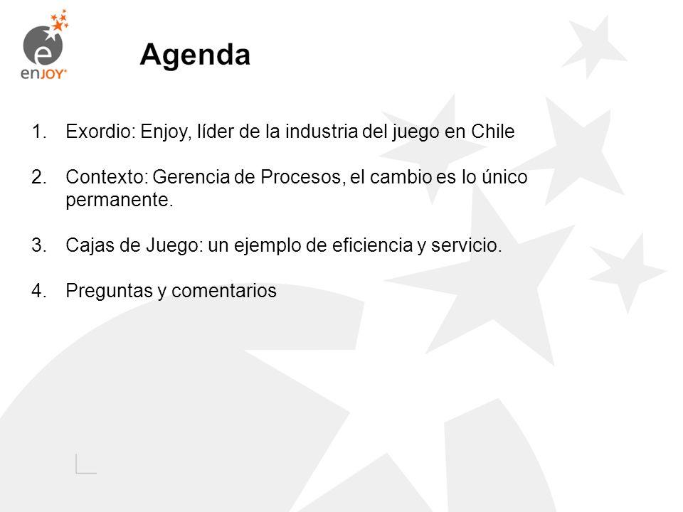 1.Exordio: Enjoy, líder de la industria del juego en Chile 2.Contexto: Gerencia de Procesos, el cambio es lo único permanente. 3.Cajas de Juego: un ej