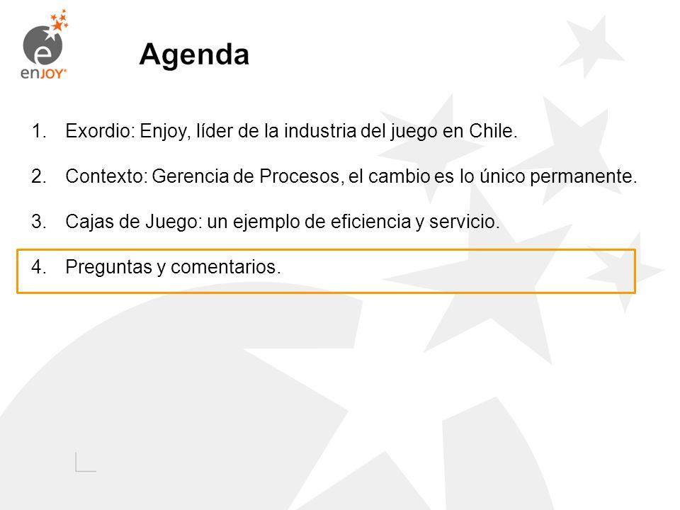 1.Exordio: Enjoy, líder de la industria del juego en Chile. 2.Contexto: Gerencia de Procesos, el cambio es lo único permanente. 3.Cajas de Juego: un e