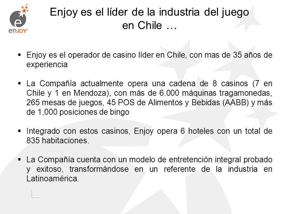 Enjoy es el líder de la industria del juego en Chile … Enjoy es el operador de casino líder en Chile, con mas de 35 años de experiencia La Compañía ac
