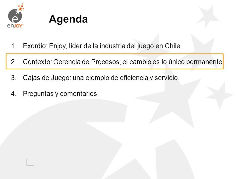 1.Exordio: Enjoy, líder de la industria del juego en Chile. 2.Contexto: Gerencia de Procesos, el cambio es lo único permanente. 3.Cajas de Juego: una