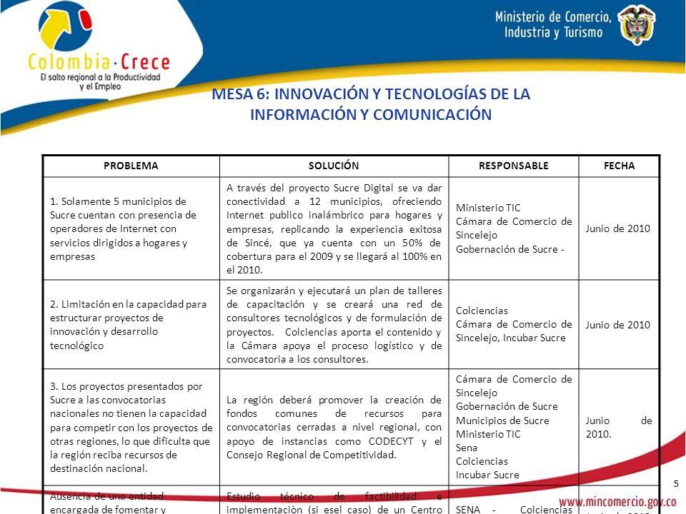 5 MESA 6: INNOVACIÓN Y TECNOLOGÍAS DE LA INFORMACIÓN Y COMUNICACIÓN PROBLEMASOLUCIÓNRESPONSABLEFECHA 1.