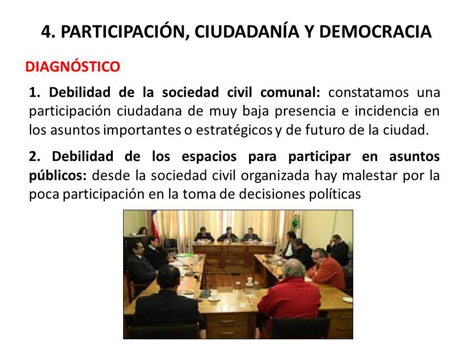 4. PARTICIPACIÓN, CIUDADANÍA Y DEMOCRACIA DIAGNÓSTICO 1. Debilidad de la sociedad civil comunal: constatamos una participación ciudadana de muy baja p