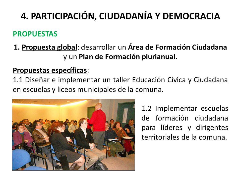 4. PARTICIPACIÓN, CIUDADANÍA Y DEMOCRACIA PROPUESTAS 1. Propuesta global: desarrollar un Área de Formación Ciudadana y un Plan de Formación plurianual
