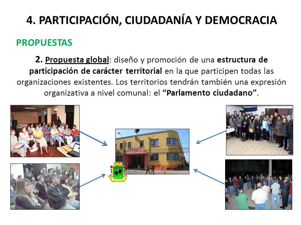 4. PARTICIPACIÓN, CIUDADANÍA Y DEMOCRACIA PROPUESTAS 2. Propuesta global: diseño y promoción de una estructura de participación de carácter territoria