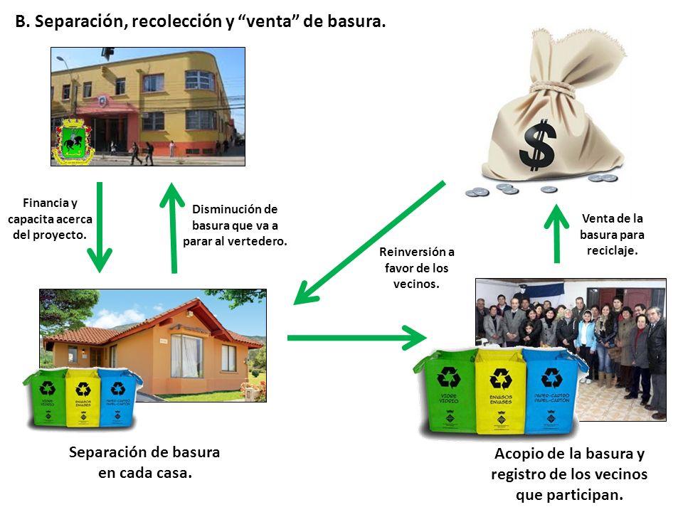 Financia y capacita acerca del proyecto. Separación de basura en cada casa. Acopio de la basura y registro de los vecinos que participan. Venta de la