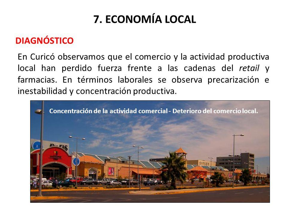 7. ECONOMÍA LOCAL DIAGNÓSTICO En Curicó observamos que el comercio y la actividad productiva local han perdido fuerza frente a las cadenas del retail