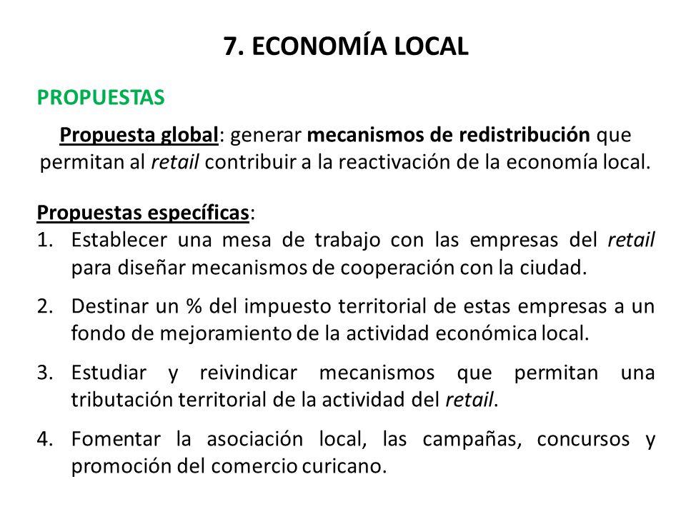 7. ECONOMÍA LOCAL PROPUESTAS Propuesta global: generar mecanismos de redistribución que permitan al retail contribuir a la reactivación de la economía