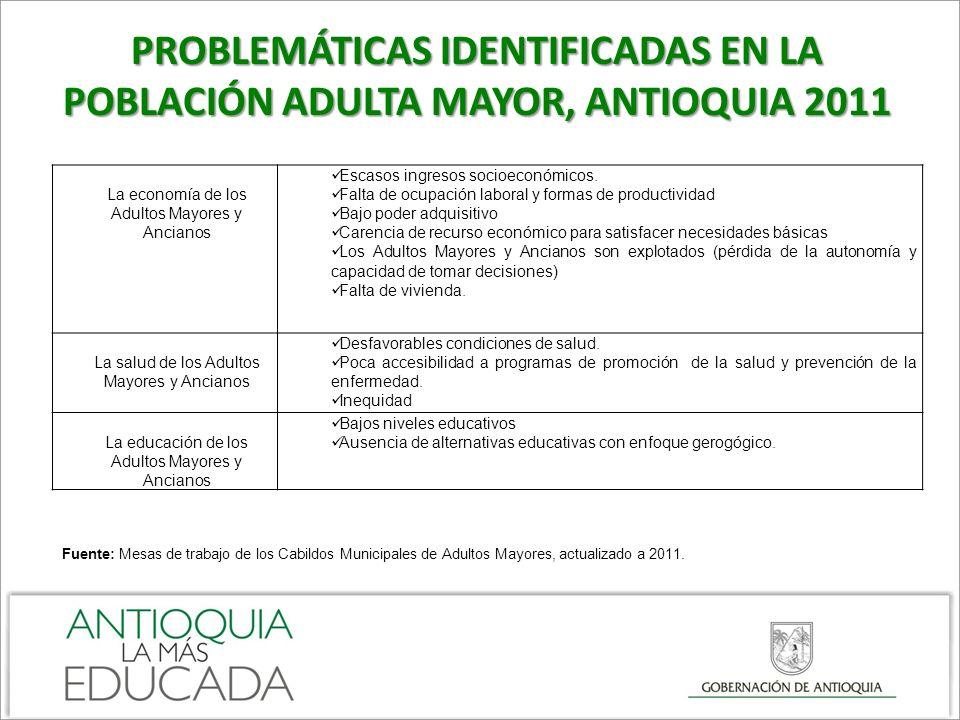 PROBLEMÁTICAS IDENTIFICADAS EN LA POBLACIÓN ADULTA MAYOR, ANTIOQUIA 2011 La economía de los Adultos Mayores y Ancianos Escasos ingresos socioeconómico