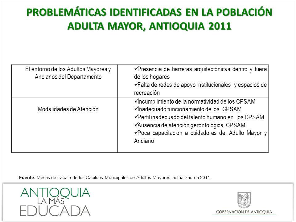 PROBLEMÁTICAS IDENTIFICADAS EN LA POBLACIÓN ADULTA MAYOR, ANTIOQUIA 2011 El entorno de los Adultos Mayores y Ancianos del Departamento Presencia de ba