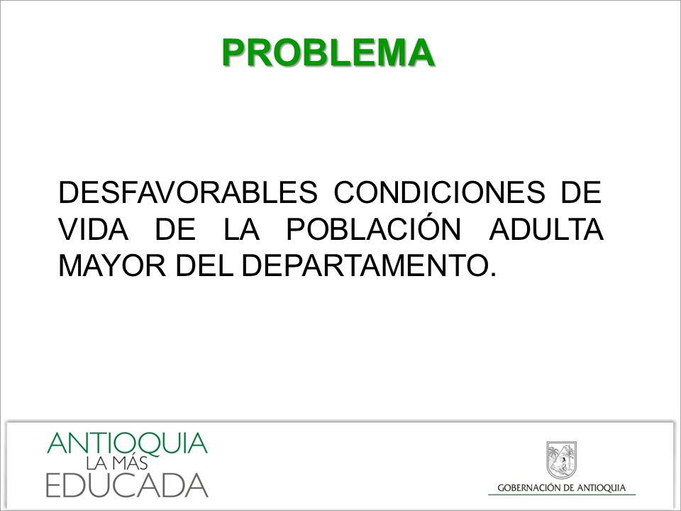 PROBLEMA DESFAVORABLES CONDICIONES DE VIDA DE LA POBLACIÓN ADULTA MAYOR DEL DEPARTAMENTO.
