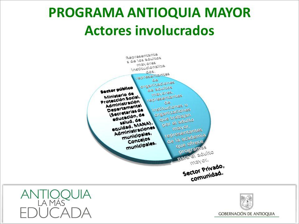 CABILDO MUNICIPAL DE ADULTOS MAYORES CABILDO MUNICIPAL DE ADULTOS MAYORES MINISTERIOS DE SALUD Y DE LA PROTECCIÓN SOCIAL POLITICA NACIONAL DE ENVEJECIMIENTIO Y VEJEZ COMITE MUNICIPAL GERONTOLOGICO RED DEPARTAMENTAL DE CABILDOS DE ADULTOS MAYORES RED DEPARTAMENTAL DE CABILDOS DE ADULTOS MAYORES PROGRAMA ADULTO MAYOR SSSA PROGRAMAS GERONTOLOGICOS MUNICIPALES ADULTOS MAYORES Y ANCIANOS