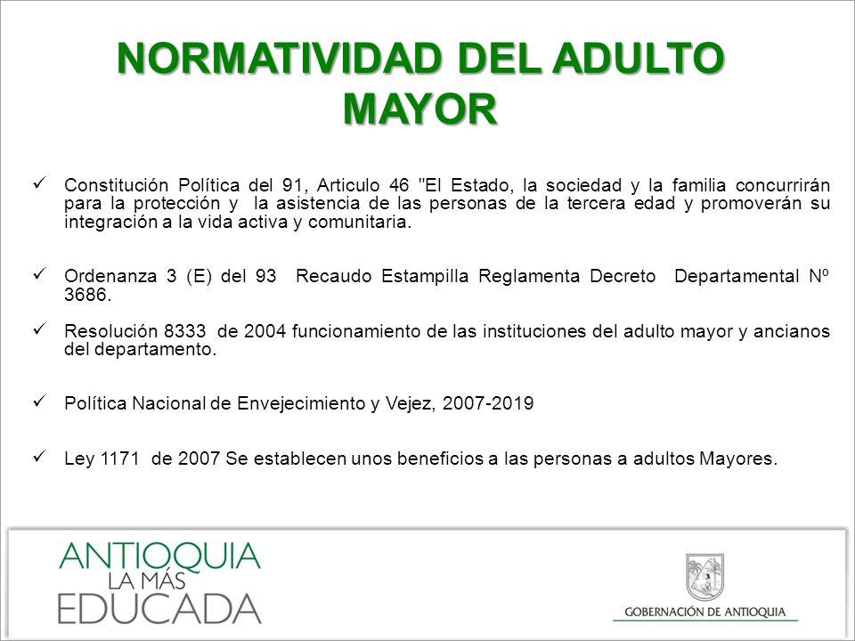 NORMATIVIDAD DEL ADULTO MAYOR Ley 1251 de 2008 procurar la protección, promoción y defensa de los derechos de los adultos mayores.