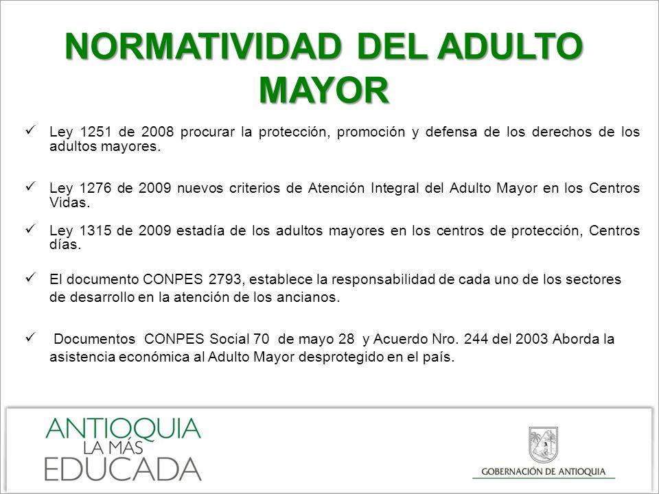 NORMATIVIDAD DEL ADULTO MAYOR Ley 1251 de 2008 procurar la protección, promoción y defensa de los derechos de los adultos mayores. Ley 1276 de 2009 nu