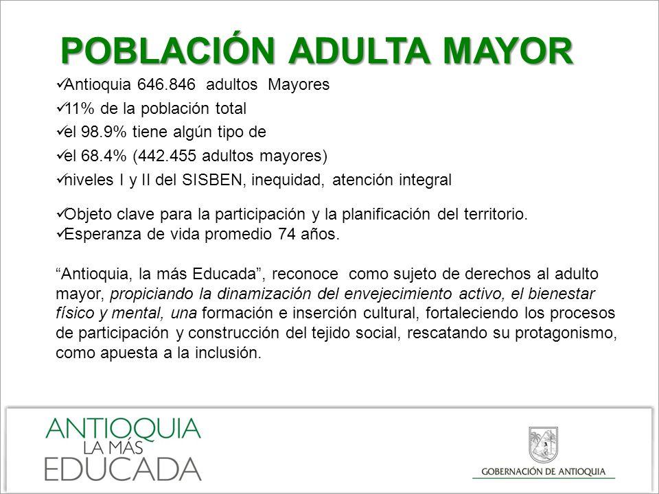 POBLACIÓN ADULTA MAYOR Antioquia 646.846 adultos Mayores 11% de la población total el 98.9% tiene algún tipo de el 68.4% (442.455 adultos mayores) niv
