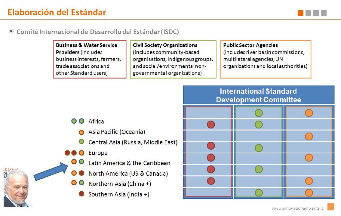 Elaboración del Estándar www.innovacionambiental.cl Comité Internacional de Desarrollo del Estándar (ISDC)