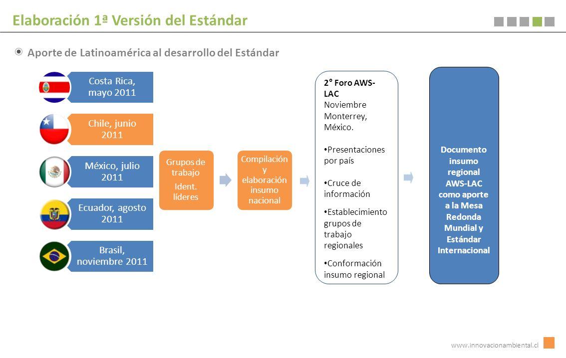 Elaboración 1ª Versión del Estándar www.innovacionambiental.cl 2° Foro AWS- LAC Noviembre Monterrey, México. Presentaciones por país Cruce de informac