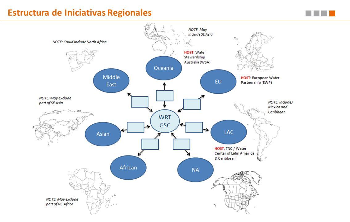 www.innovacionambiental.cl Estructura de Iniciativas Regionales