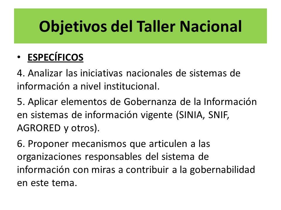 Objetivos del Taller Nacional ESPECÍFICOS 4. Analizar las iniciativas nacionales de sistemas de información a nivel institucional. 5. Aplicar elemento