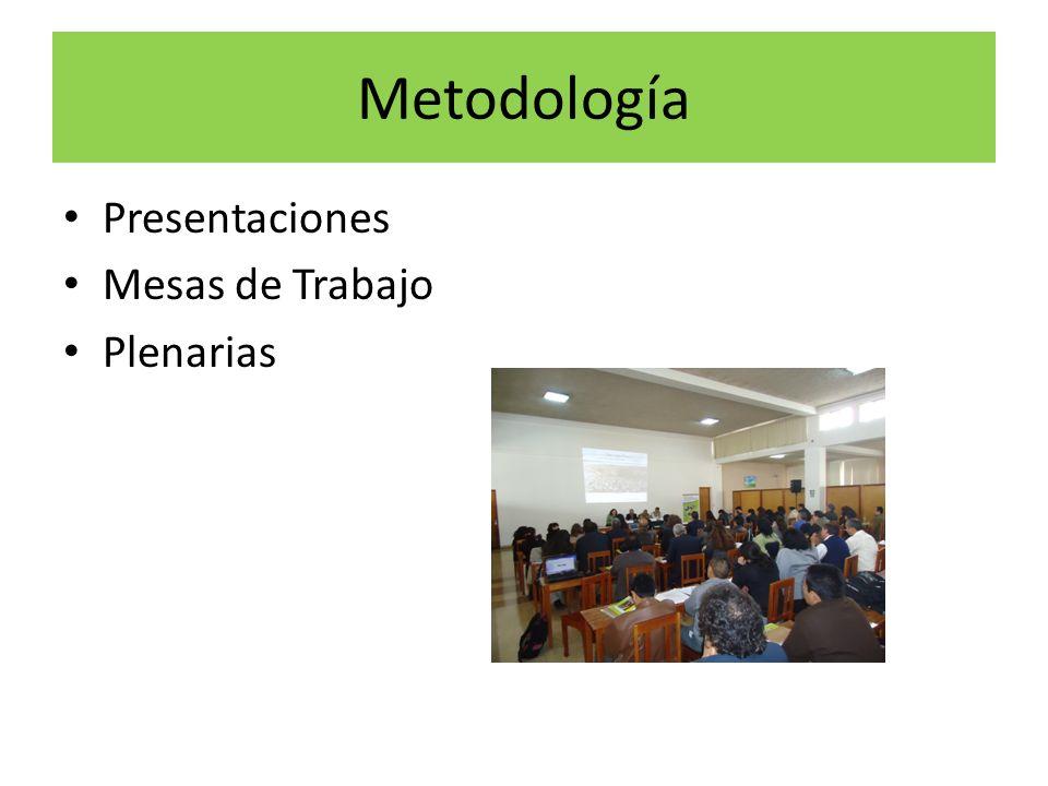Metodología Presentaciones Mesas de Trabajo Plenarias