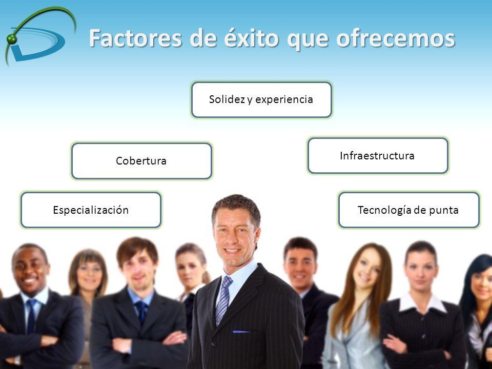 Factores de éxito que ofrecemos Solidez y experiencia Especialización Infraestructura Tecnología de punta Cobertura
