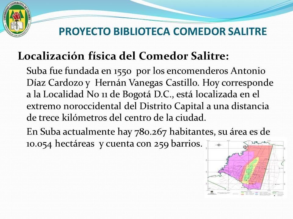 PROYECTO BIBLIOTECA COMEDOR SALITRE Localización física del Comedor Salitre: Suba fue fundada en 1550 por los encomenderos Antonio Díaz Cardozo y Hern