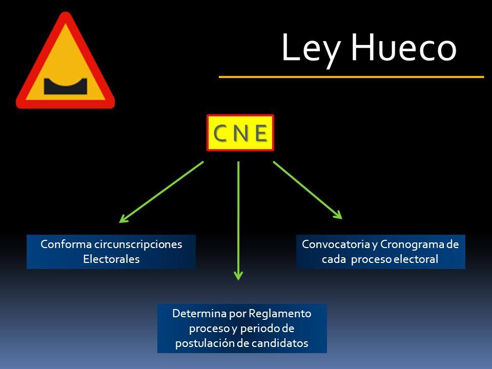 Ley Hueco