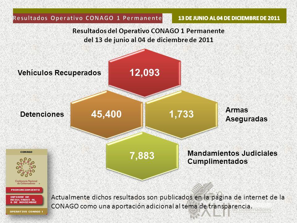 Resultados del Operativo CONAGO 1 Permanente del 13 de junio al 04 de diciembre de 2011 Armas Aseguradas Mandamientos Judiciales Cumplimentados Detenc