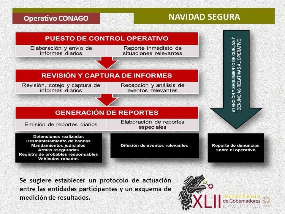 Se sugiere establecer un protocolo de actuación entre las entidades participantes y un esquema de medición de resultados. Operativo CONAGO NAVIDAD SEG