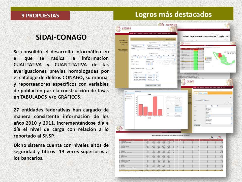 SIDAI-CONAGO Se consolidó el desarrollo informático en el que se radica la información CUALITATIVA y CUANTITATIVA de las averiguaciones previas homolo
