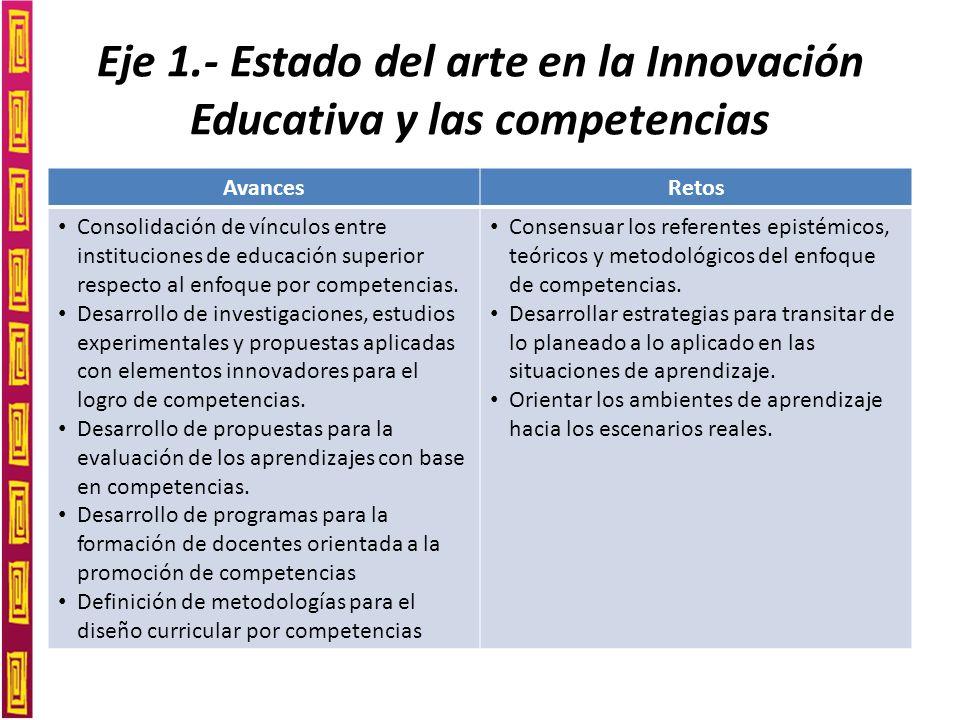Eje 1.- Estado del arte en la Innovación Educativa y las competencias AvancesRetos Consolidación de vínculos entre instituciones de educación superior respecto al enfoque por competencias.