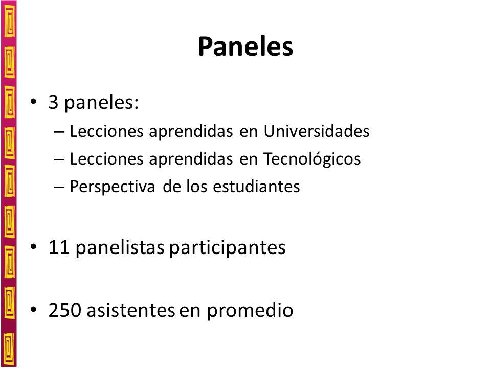 Paneles 3 paneles: – Lecciones aprendidas en Universidades – Lecciones aprendidas en Tecnológicos – Perspectiva de los estudiantes 11 panelistas participantes 250 asistentes en promedio