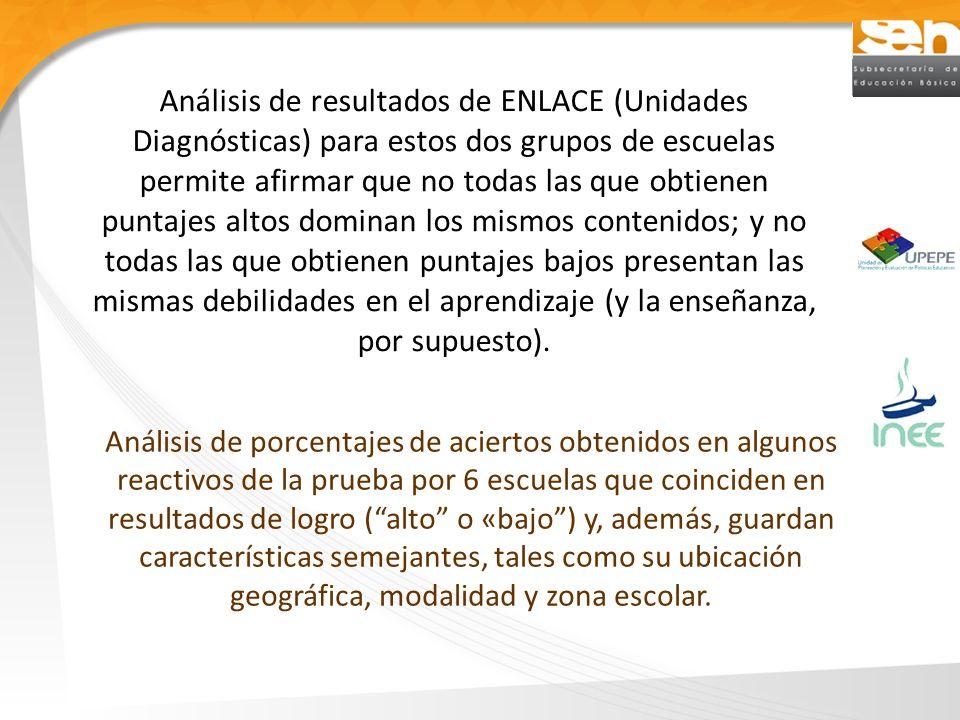 Análisis de resultados de ENLACE (Unidades Diagnósticas) para estos dos grupos de escuelas permite afirmar que no todas las que obtienen puntajes alto