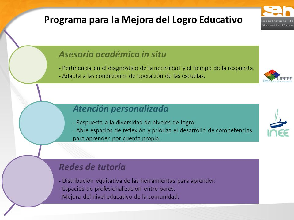 Programa para la Mejora del Logro Educativo Asesoría académica in situ - Pertinencia en el diagnóstico de la necesidad y el tiempo de la respuesta.