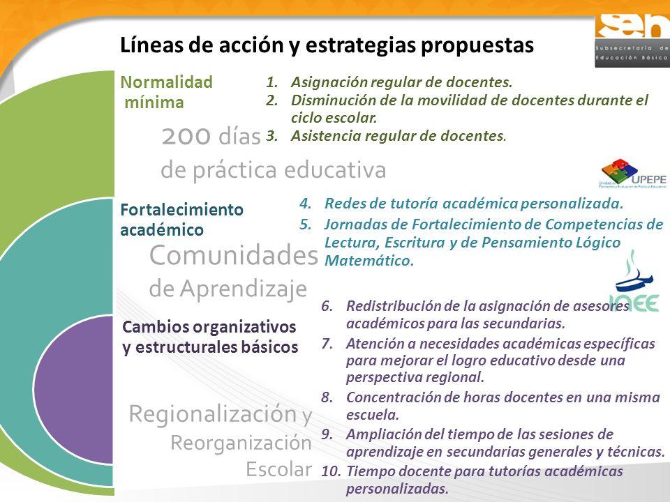 Líneas de acción y estrategias propuestas 1.Asignación regular de docentes.