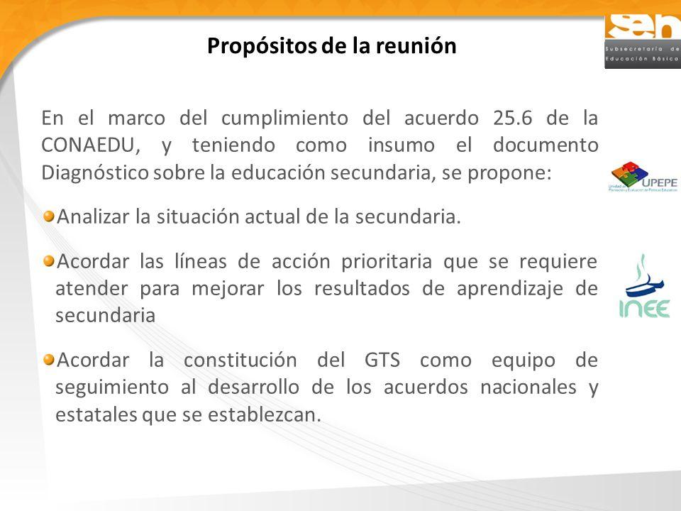 Propósitos de la reunión En el marco del cumplimiento del acuerdo 25.6 de la CONAEDU, y teniendo como insumo el documento Diagnóstico sobre la educación secundaria, se propone: Analizar la situación actual de la secundaria.