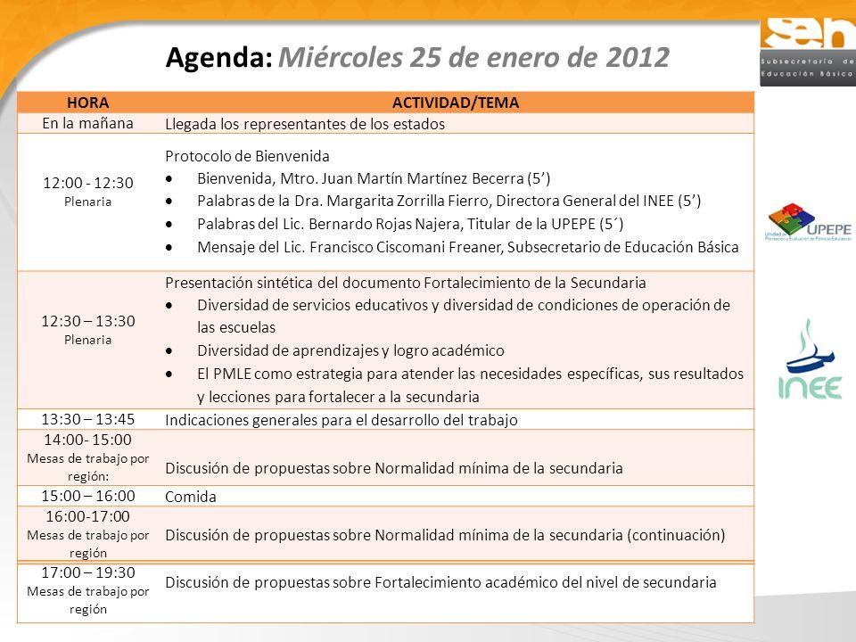 Agenda: Miércoles 25 de enero de 2012 HORAACTIVIDAD/TEMA En la mañana Llegada los representantes de los estados 12:00 - 12:30 Plenaria Protocolo de Bienvenida Bienvenida, Mtro.