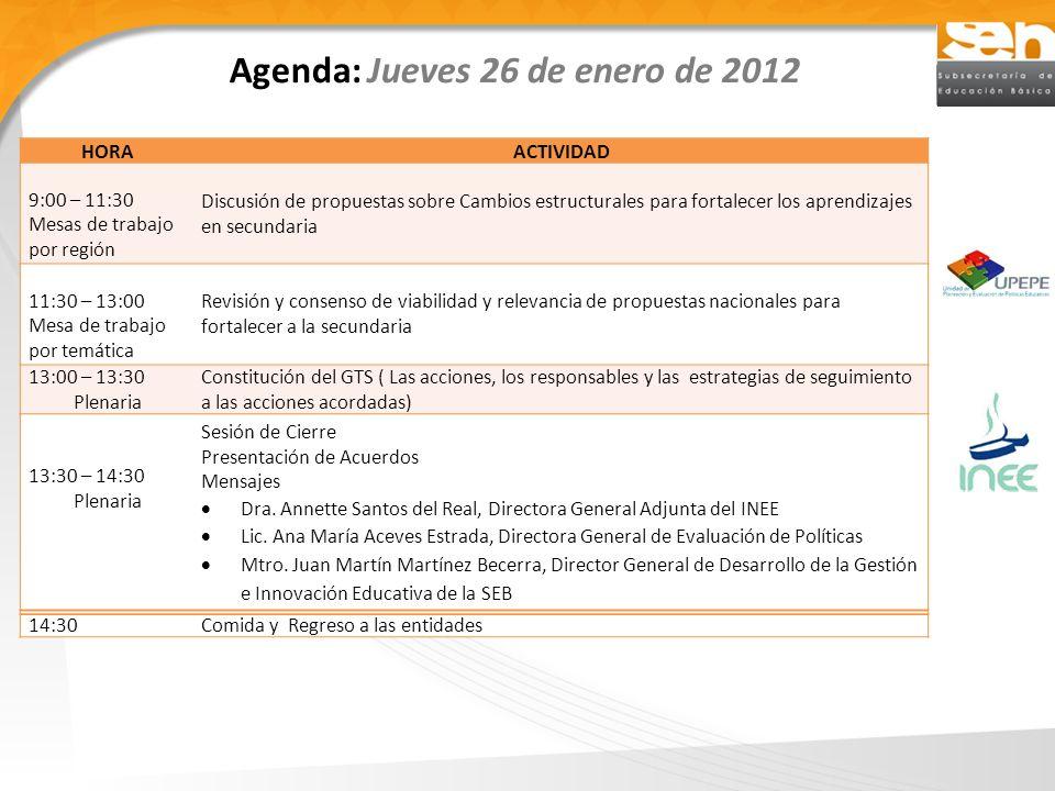 Agenda: Jueves 26 de enero de 2012 HORAACTIVIDAD 9:00 – 11:30 Mesas de trabajo por región Discusión de propuestas sobre Cambios estructurales para fortalecer los aprendizajes en secundaria 11:30 – 13:00 Mesa de trabajo por temática Revisión y consenso de viabilidad y relevancia de propuestas nacionales para fortalecer a la secundaria 13:00 – 13:30 Plenaria Constitución del GTS ( Las acciones, los responsables y las estrategias de seguimiento a las acciones acordadas) 13:30 – 14:30 Plenaria Sesión de Cierre Presentación de Acuerdos Mensajes Dra.