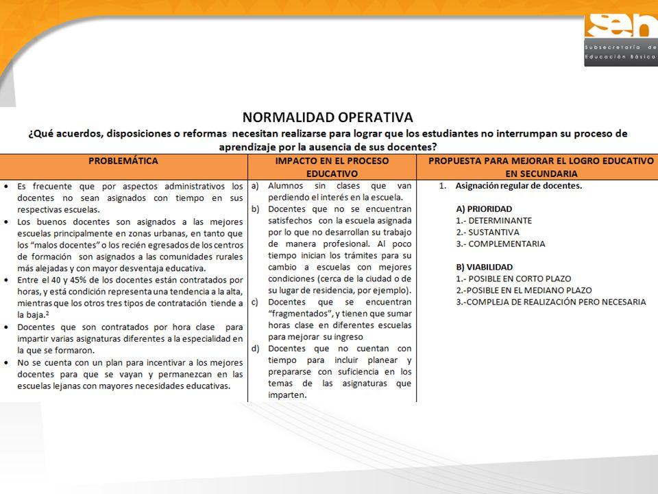 Constitución del Grupo de Trabajo para el Fortalecimiento del Nivel Secundaria Primera Reunión Plenaria Enero de 2012