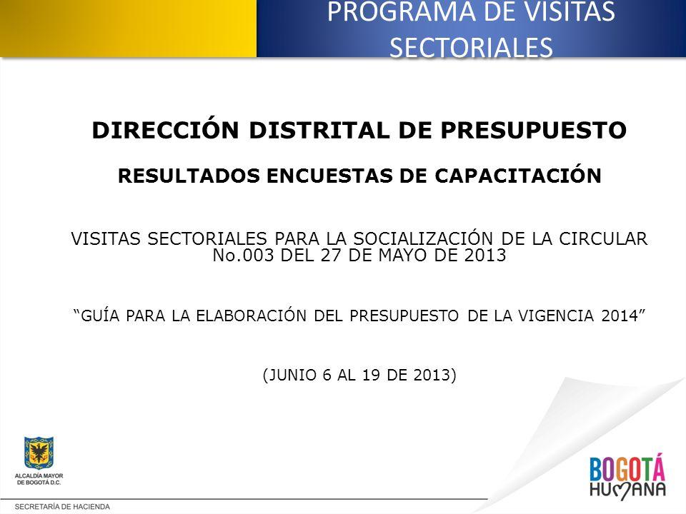 PROGRAMA DE VISITAS SECTORIALES DIRECCIÓN DISTRITAL DE PRESUPUESTO RESULTADOS ENCUESTAS DE CAPACITACIÓN VISITAS SECTORIALES PARA LA SOCIALIZACIÓN DE LA CIRCULAR No.003 DEL 27 DE MAYO DE 2013 GUÍA PARA LA ELABORACIÓN DEL PRESUPUESTO DE LA VIGENCIA 2014 (JUNIO 6 AL 19 DE 2013)