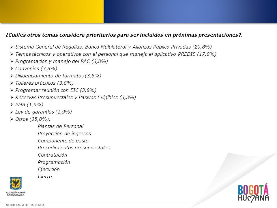 ¿Cuáles otros temas considera prioritarios para ser incluidos en próximas presentaciones?.