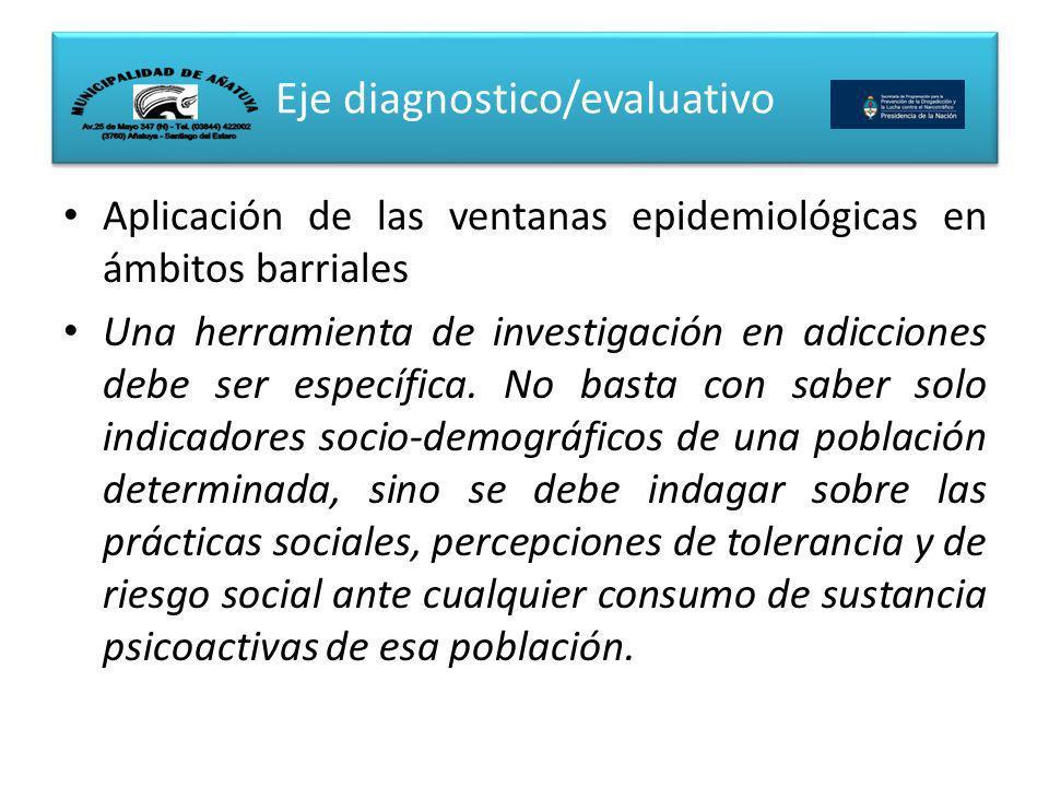 Eje diagnostico/evaluativo Aplicación de las ventanas epidemiológicas en ámbitos barriales Una herramienta de investigación en adicciones debe ser específica.
