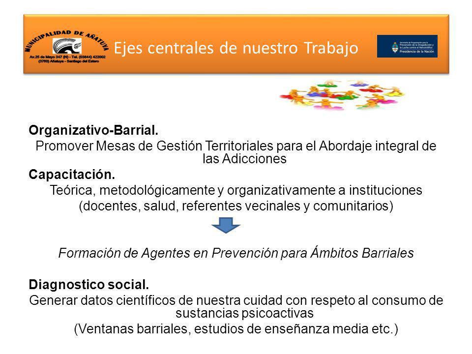 Ejes centrales de nuestro Trabajo Organizativo-Barrial.