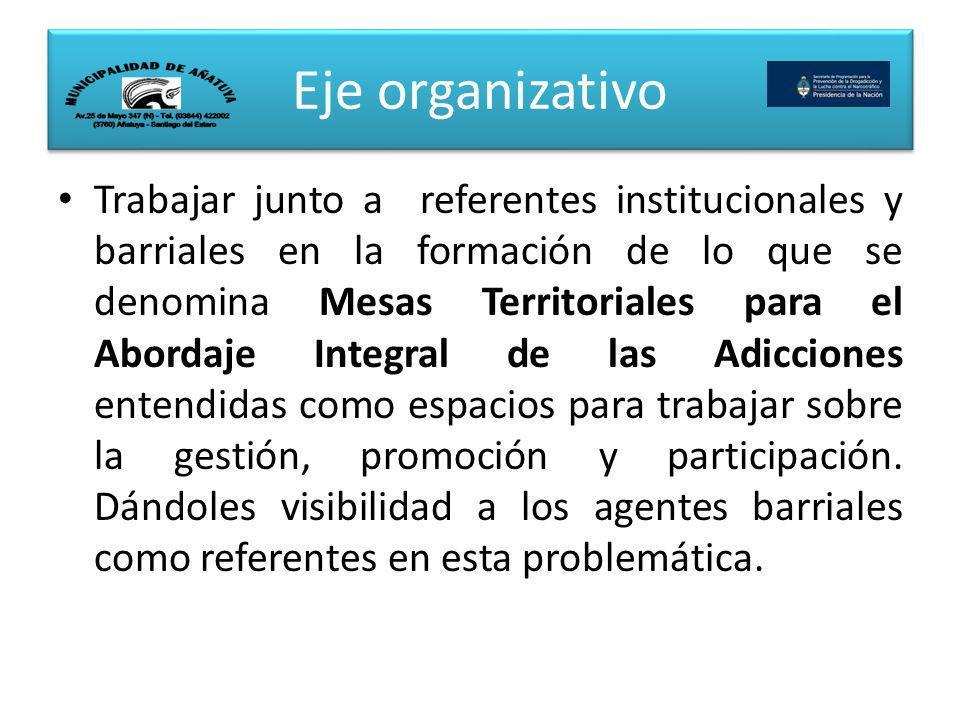 Eje organizativo Trabajar junto a referentes institucionales y barriales en la formación de lo que se denomina Mesas Territoriales para el Abordaje Integral de las Adicciones entendidas como espacios para trabajar sobre la gestión, promoción y participación.