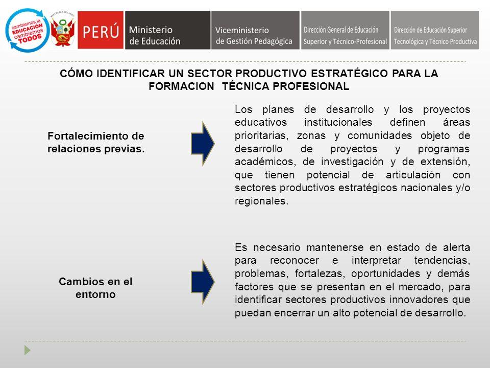 CÓMO IDENTIFICAR UN SECTOR PRODUCTIVO ESTRATÉGICO PARA LA FORMACION TÉCNICA PROFESIONAL Los planes de desarrollo y los proyectos educativos institucionales definen áreas prioritarias, zonas y comunidades objeto de desarrollo de proyectos y programas académicos, de investigación y de extensión, que tienen potencial de articulación con sectores productivos estratégicos nacionales y/o regionales.