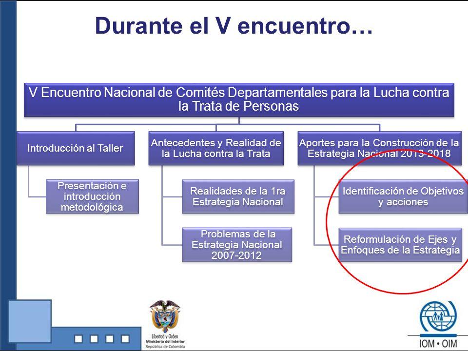 MODELO PSICOSOCIAL SOCIAL PSICOLÓGICO CULTURAL/ ANTROPOLÓGICO INTERRELACIÓN ENTRE LO INDIVIDUAL Y COLECTIVO INTERRELACIÓN ENTRE LO CULTURAL Y ANTROPOLÓGICO (IOM, 2011) ENFOQUE PSICOSOCIAL RESPUESTA PSICOSOCIAL
