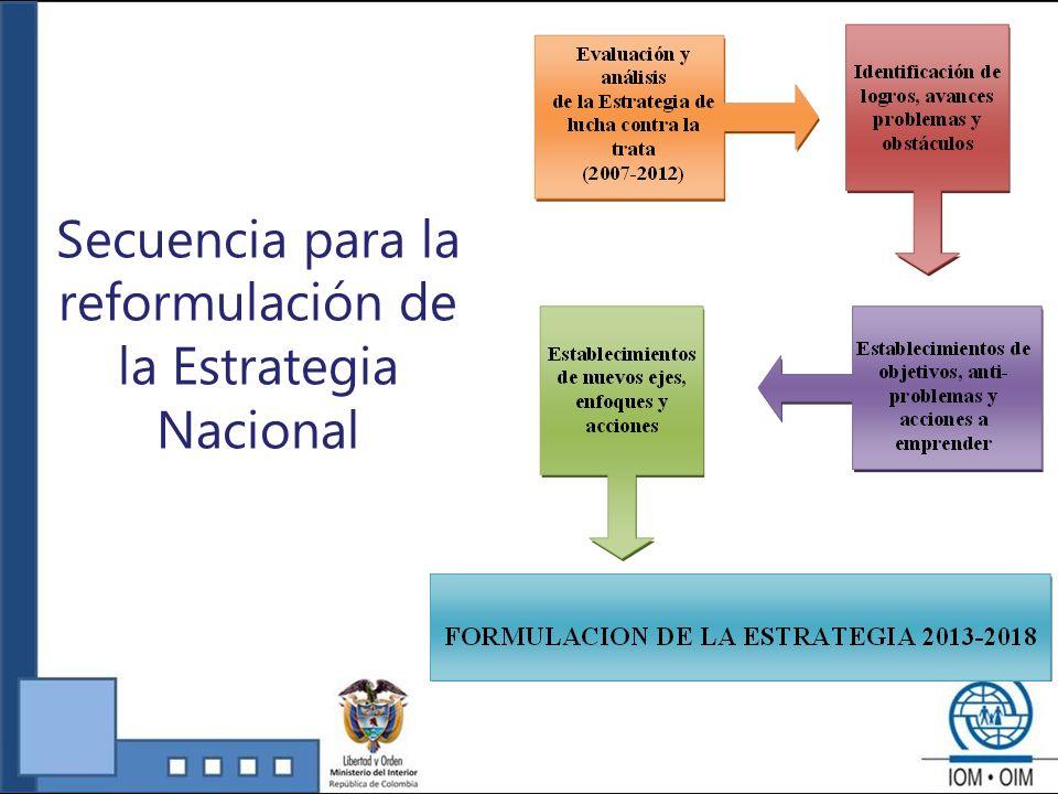 INCIDENCIA INSTITUCIONAL COMUNITARIO FAMILIAR INDIVIDUAL