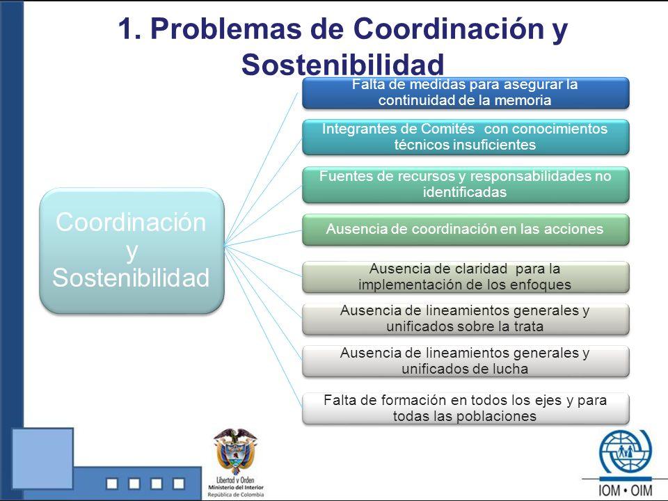 Necesidad de realizar investigaciones y diagnósticos en el tema de trata + Identificar los factores de riesgo para prevenir la trata de personas + Ley 985 de 2005 Art.19.