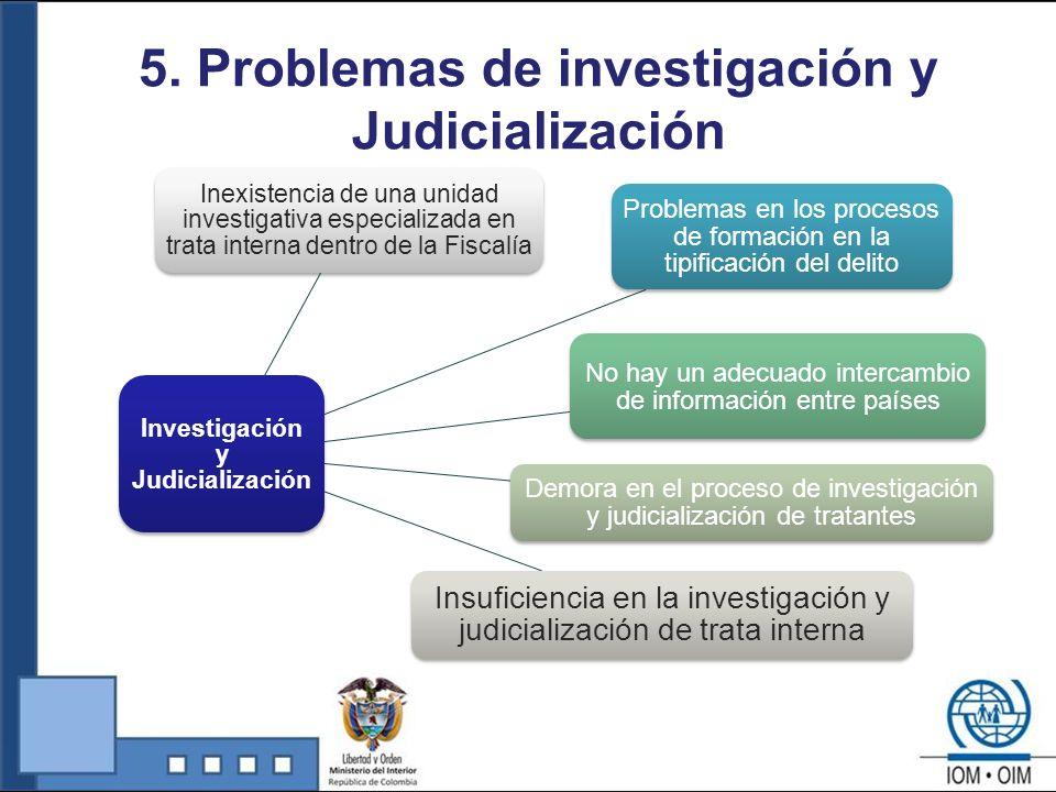 Justificación de un eje de Coordinación y Sostenibilidad: Ley 985 de 2005 Art.